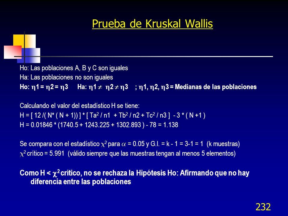 232 Prueba de Kruskal Wallis Ho: Las poblaciones A, B y C son iguales Ha: Las poblaciones no son iguales Ho: 1 = 2 = 3 Ha: 1 2 3; 1, 2, 3 = Medianas d
