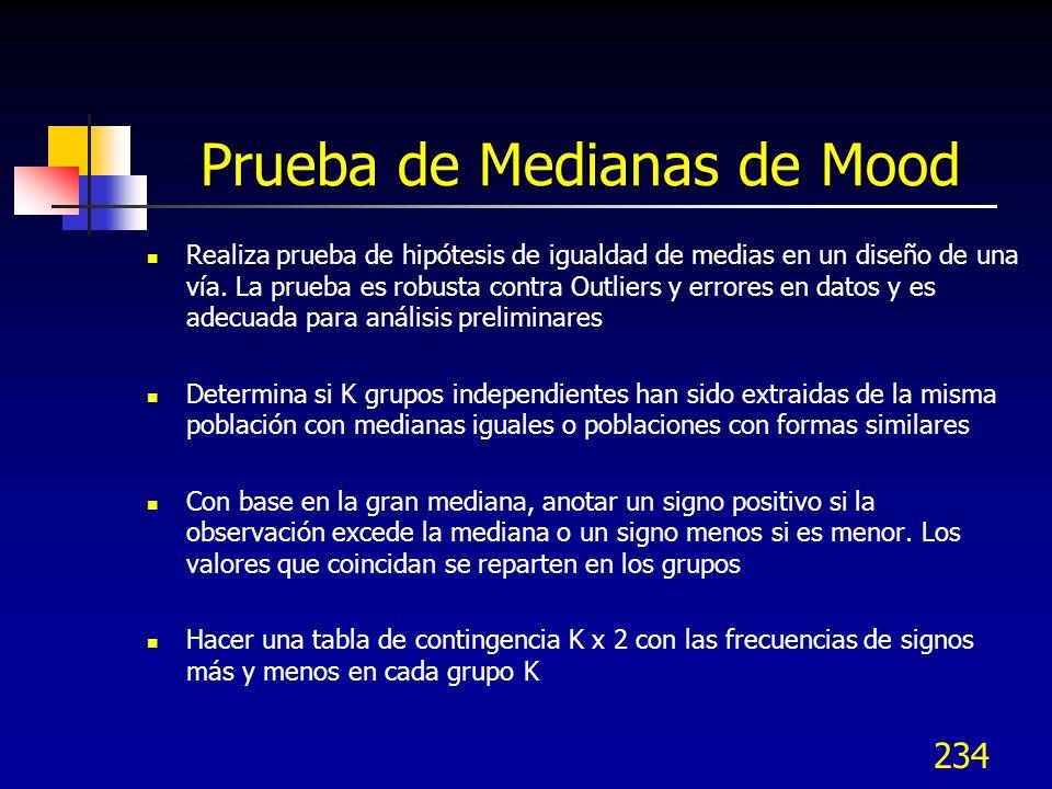 234 Prueba de Medianas de Mood Realiza prueba de hipótesis de igualdad de medias en un diseño de una vía. La prueba es robusta contra Outliers y error