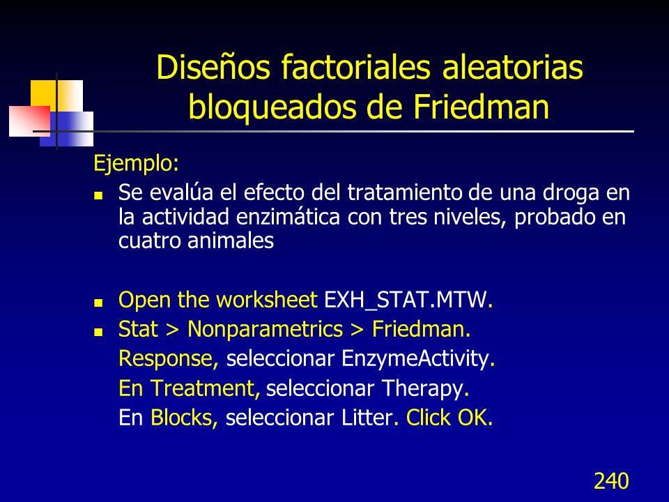 240 Diseños factoriales aleatorias bloqueados de Friedman Ejemplo: Se evalúa el efecto del tratamiento de una droga en la actividad enzimática con tre