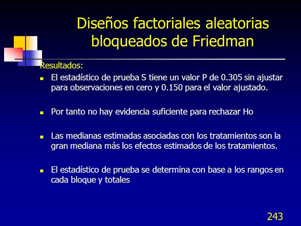 243 Diseños factoriales aleatorias bloqueados de Friedman Resultados: El estadístico de prueba S tiene un valor P de 0.305 sin ajustar para observacio