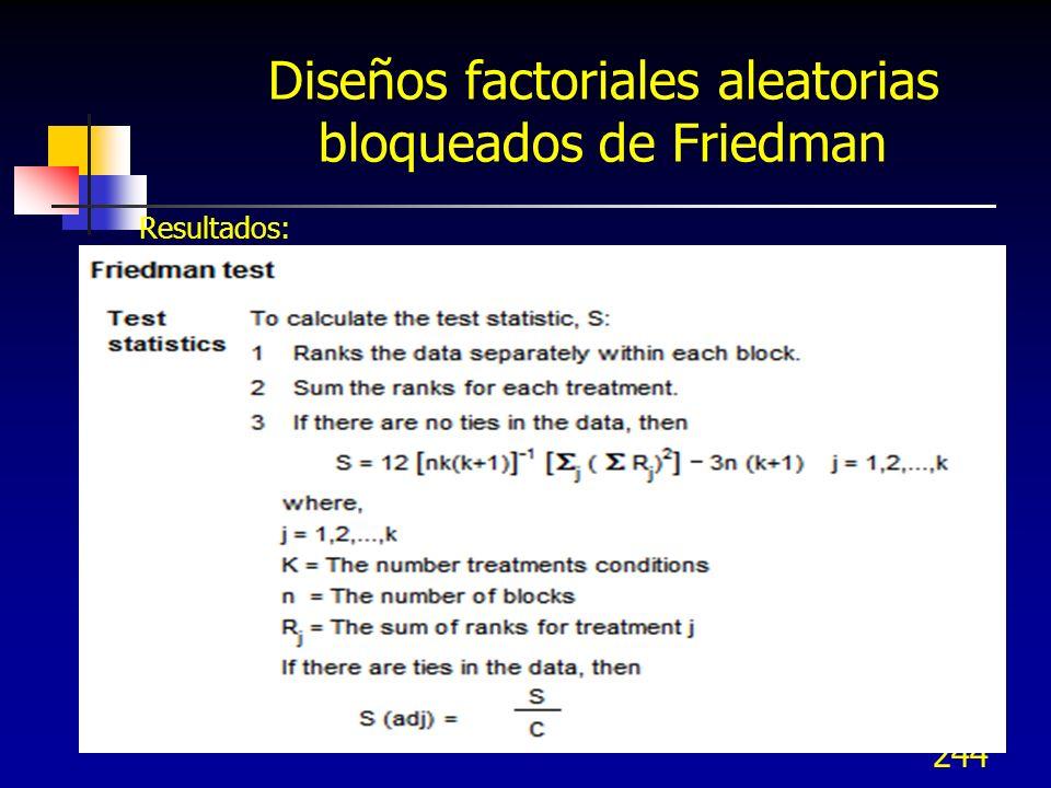 244 Diseños factoriales aleatorias bloqueados de Friedman Resultados: