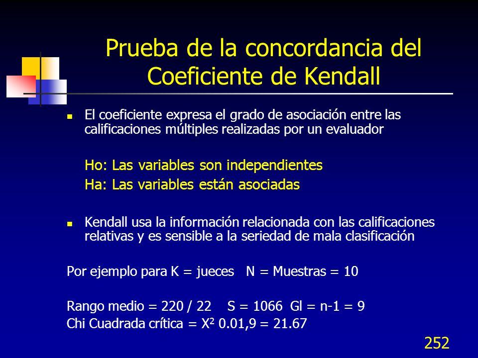 252 Prueba de la concordancia del Coeficiente de Kendall El coeficiente expresa el grado de asociación entre las calificaciones múltiples realizadas p