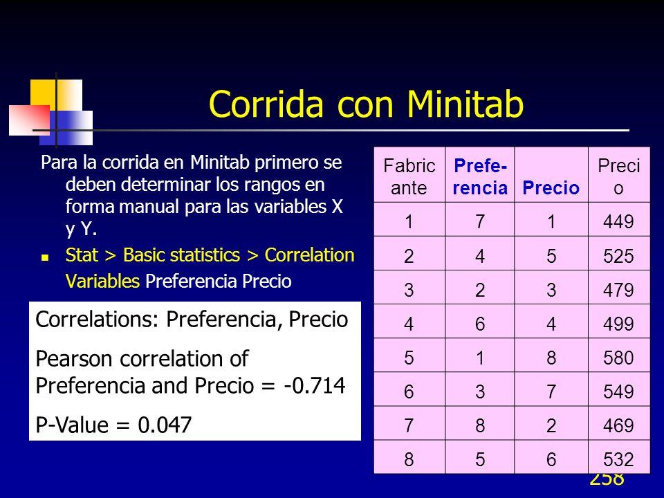258 Corrida con Minitab Para la corrida en Minitab primero se deben determinar los rangos en forma manual para las variables X y Y. Stat > Basic stati