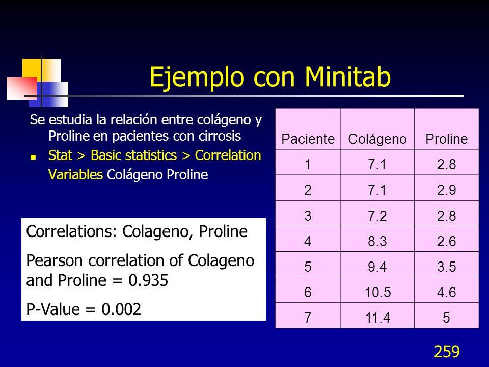 259 Ejemplo con Minitab Se estudia la relación entre colágeno y Proline en pacientes con cirrosis Stat > Basic statistics > Correlation Variables Colá