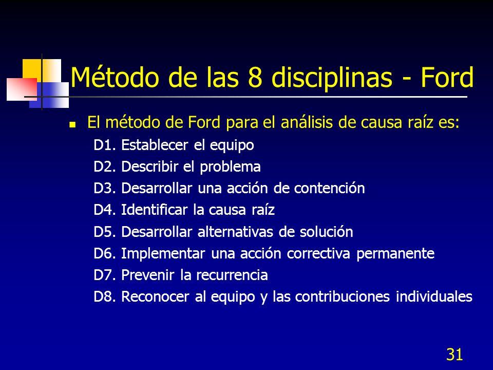 31 Método de las 8 disciplinas - Ford El método de Ford para el análisis de causa raíz es: D1. Establecer el equipo D2. Describir el problema D3. Desa