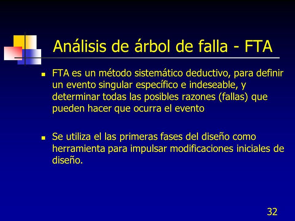 32 Análisis de árbol de falla - FTA FTA es un método sistemático deductivo, para definir un evento singular específico e indeseable, y determinar toda