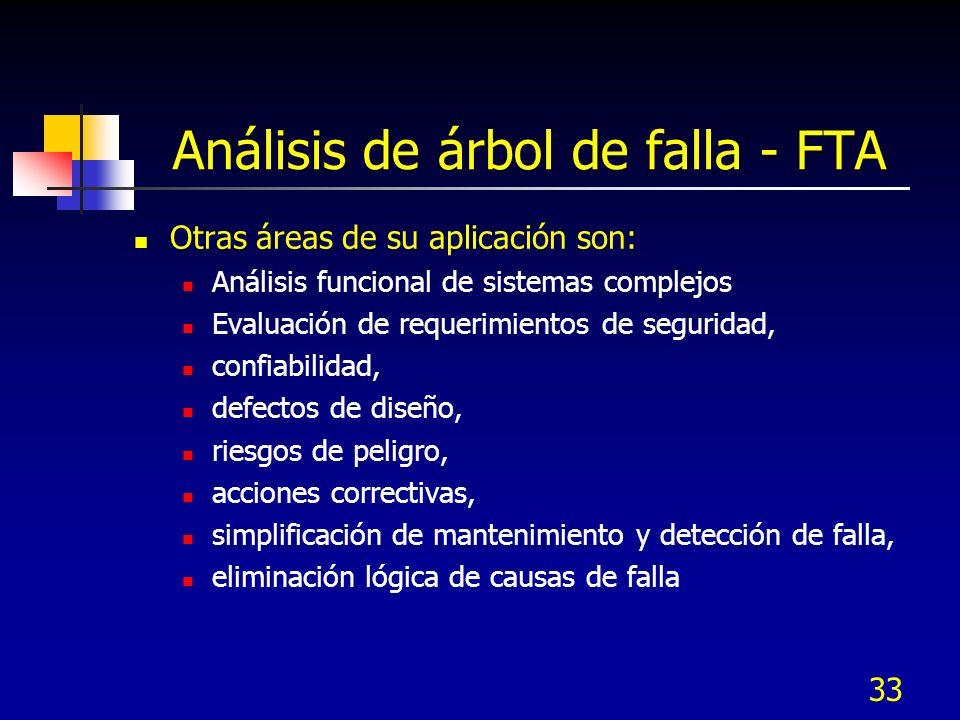 33 Análisis de árbol de falla - FTA Otras áreas de su aplicación son: Análisis funcional de sistemas complejos Evaluación de requerimientos de segurid