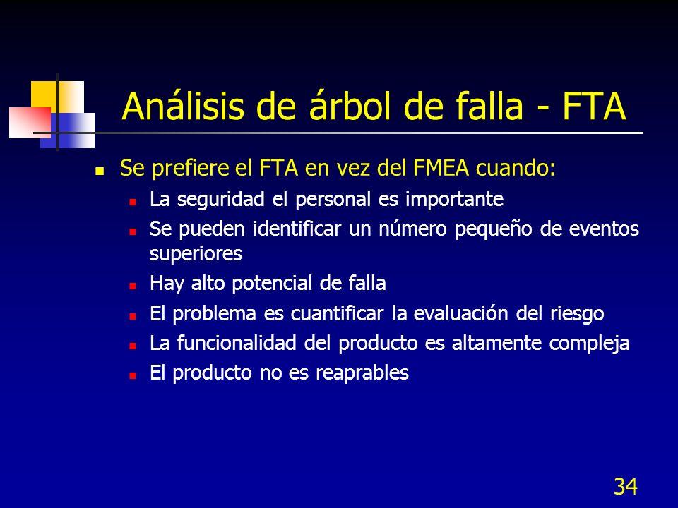34 Análisis de árbol de falla - FTA Se prefiere el FTA en vez del FMEA cuando: La seguridad el personal es importante Se pueden identificar un número