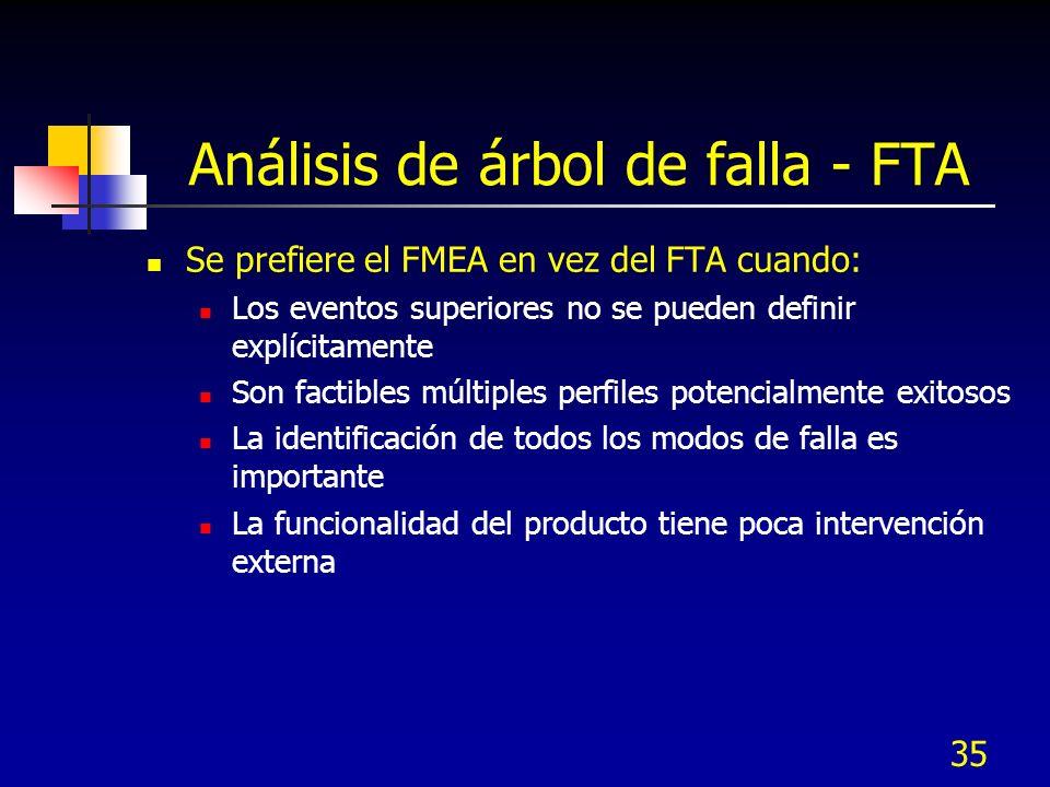 35 Análisis de árbol de falla - FTA Se prefiere el FMEA en vez del FTA cuando: Los eventos superiores no se pueden definir explícitamente Son factible