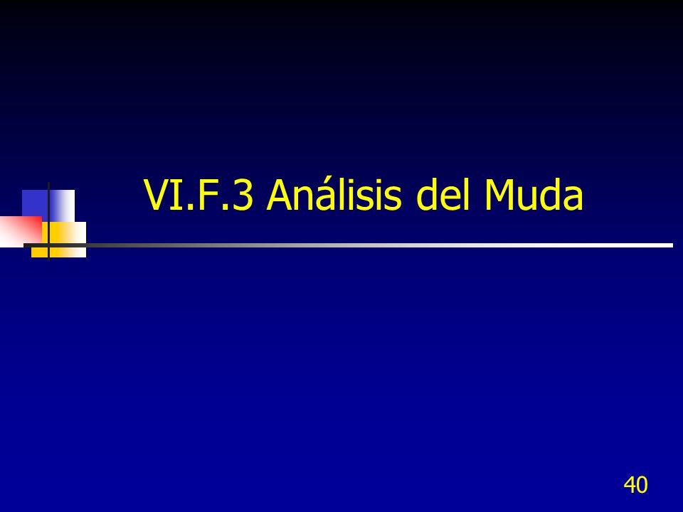 40 VI.F.3 Análisis del Muda