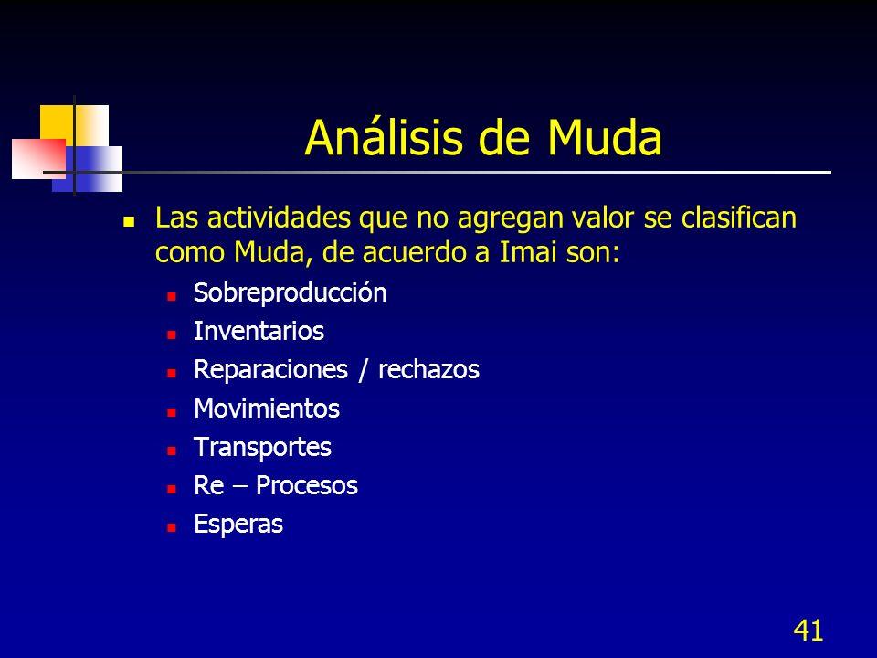 41 Análisis de Muda Las actividades que no agregan valor se clasifican como Muda, de acuerdo a Imai son: Sobreproducción Inventarios Reparaciones / re