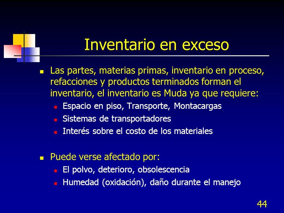 44 Inventario en exceso Las partes, materias primas, inventario en proceso, refacciones y productos terminados forman el inventario, el inventario es