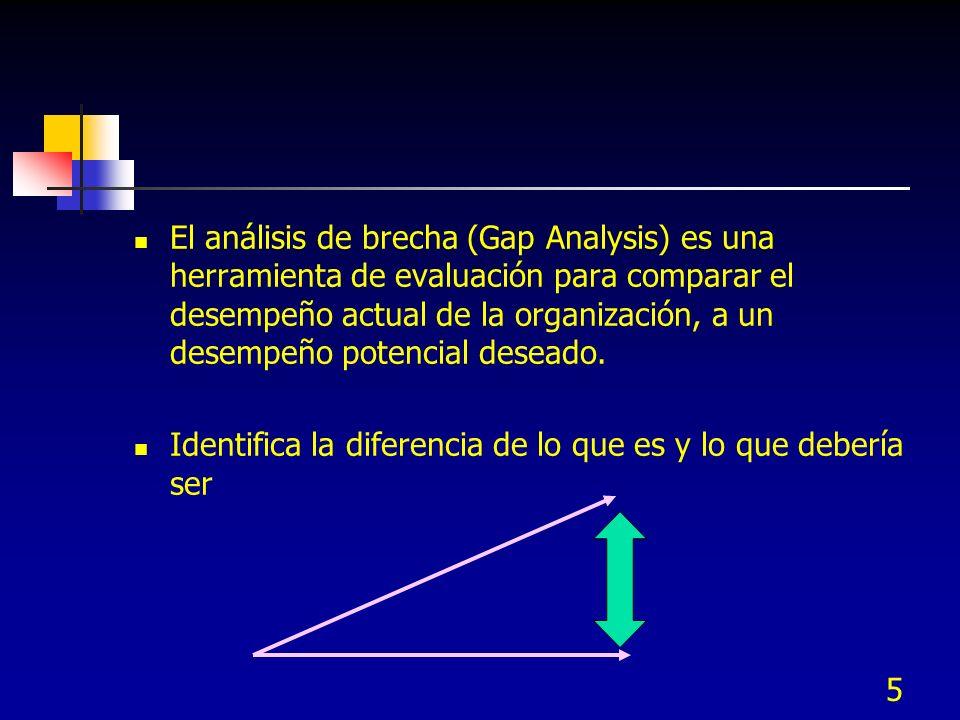 5 El análisis de brecha (Gap Analysis) es una herramienta de evaluación para comparar el desempeño actual de la organización, a un desempeño potencial
