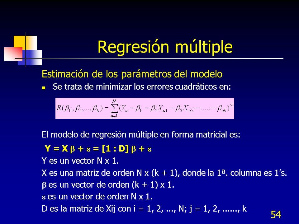 54 Regresión múltiple Estimación de los parámetros del modelo Se trata de minimizar los errores cuadráticos en: El modelo de regresión múltiple en for