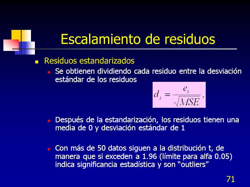 71 Escalamiento de residuos Residuos estandarizados Se obtienen dividiendo cada residuo entre la desviación estándar de los residuos Después de la est