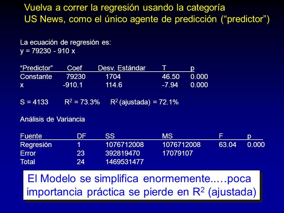 La ecuación de regresión es: y = 79230 - 910 x Predictor Coef Desv. EstándarTp Constante 792301704 46.500.000 x -910.1114.6-7.940.000 S = 4133 R 2 = 7
