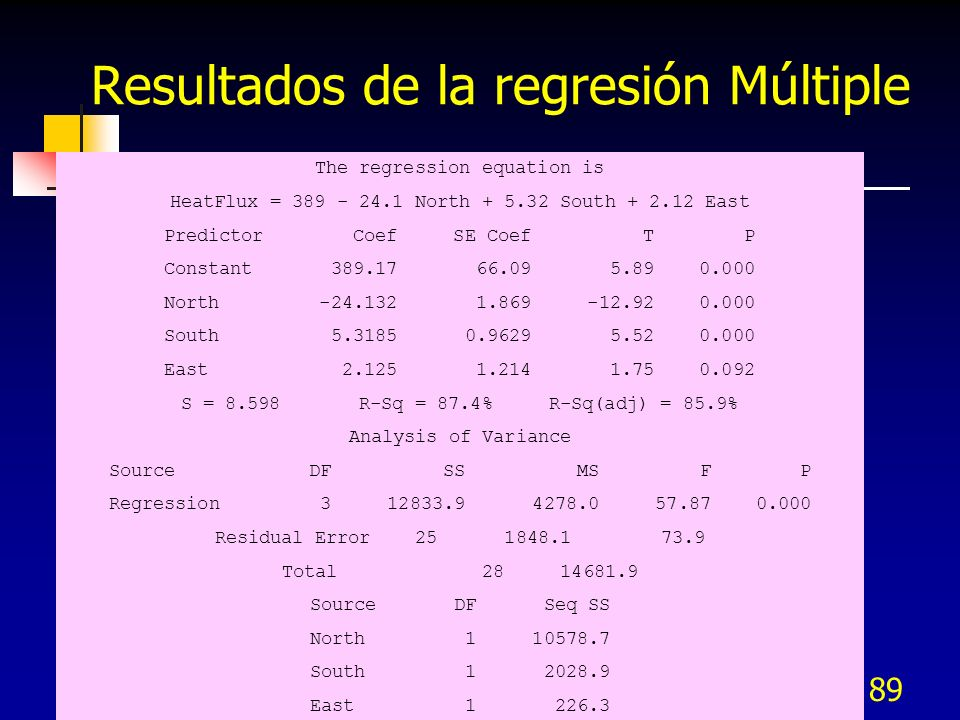 89 Resultados de la regresión Múltiple The regression equation is HeatFlux = 389 - 24.1 North + 5.32 South + 2.12 East Predictor Coef SE Coef T P Cons
