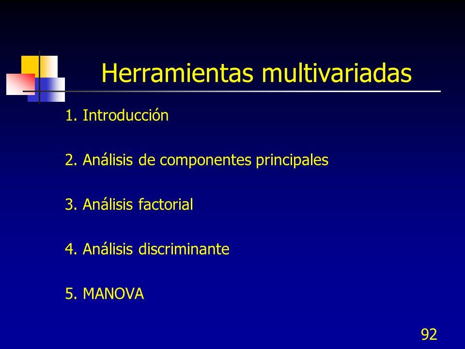 92 Herramientas multivariadas 1. Introducción 2. Análisis de componentes principales 3. Análisis factorial 4. Análisis discriminante 5. MANOVA