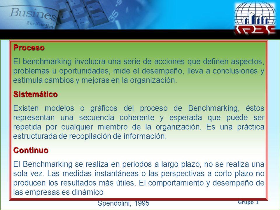 Proceso El benchmarking involucra una serie de acciones que definen aspectos, problemas u oportunidades, mide el desempeño, lleva a conclusiones y est