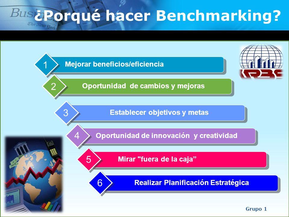 ¿Porqué hacer Benchmarking? Grupo 1 Mejorar beneficios/eficiencia 1 Oportunidad de cambios y mejoras 2 Establecer objetivos y metas 3 Oportunidad de i