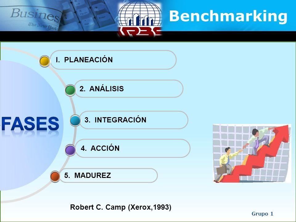 Benchmarking Grupo 1 5. MADUREZ 4. ACCIÓN 3. INTEGRACIÓN 2. ANÁLISIS I. PLANEACIÓN Robert C. Camp (Xerox,1993)