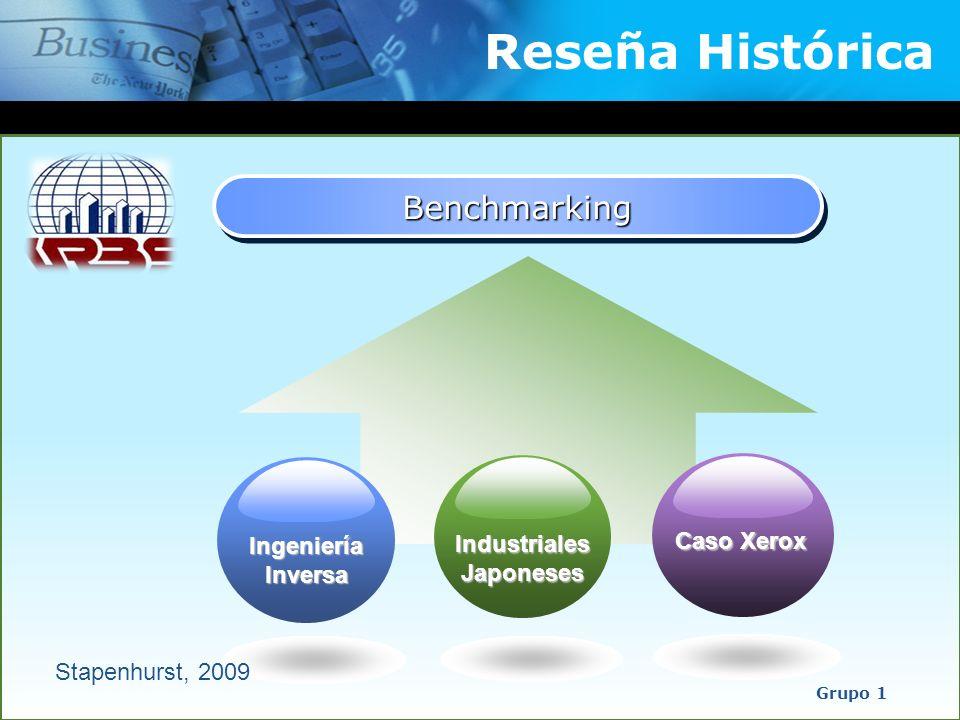 Reseña Histórica BenchmarkingBenchmarking Ingeniería Inversa Industriales Japoneses Caso Xerox Grupo 1 Stapenhurst, 2009
