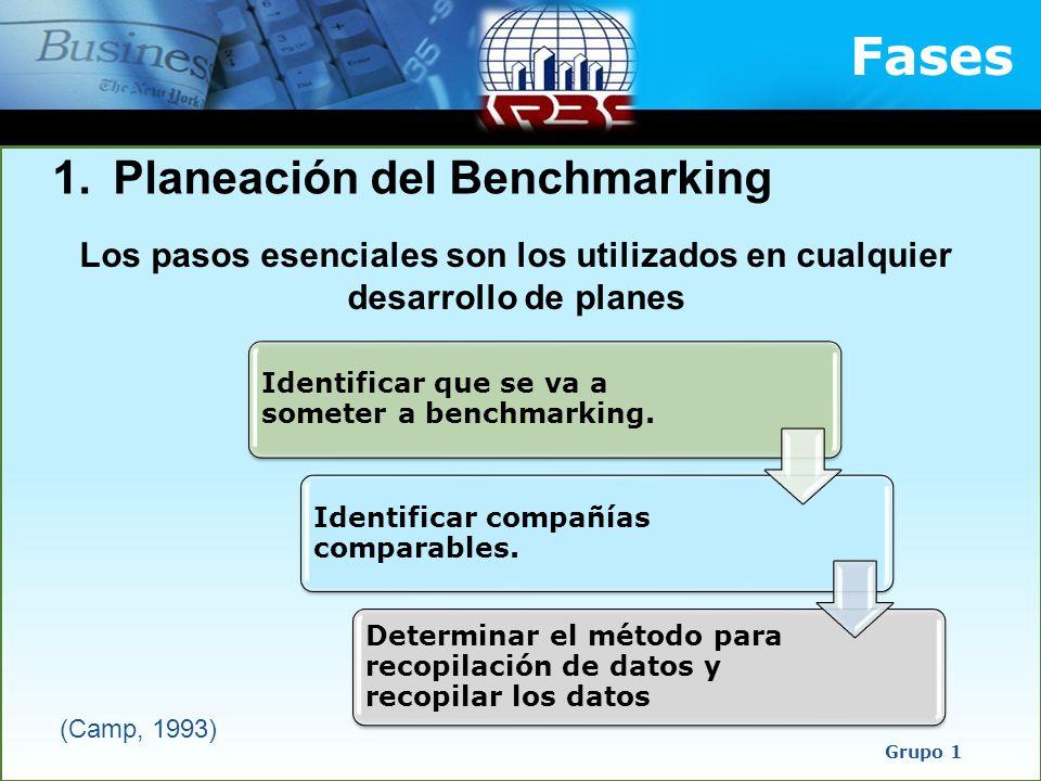 Fases Grupo 1 Identificar que se va a someter a benchmarking. Identificar compañías comparables. Determinar el método para recopilación de datos y rec