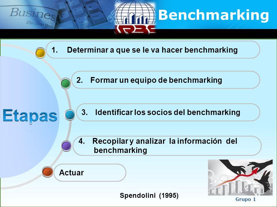 Benchmarking Grupo 1 Actuar 4.Recopilar y analizar la información del benchmarking 3.Identificar los socios del benchmarking 2.Formar un equipo de ben