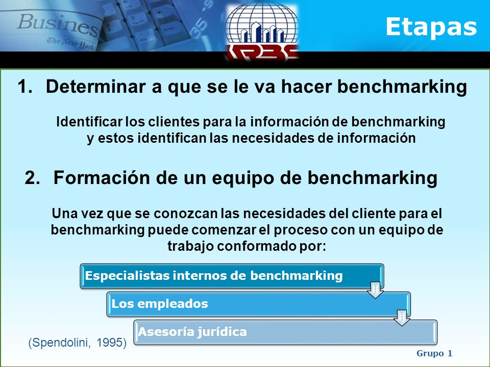 Etapas Grupo 1 Especialistas internos de benchmarkingLos empleadosAsesoría jurídica 2.Formación de un equipo de benchmarking 1.Determinar a que se le