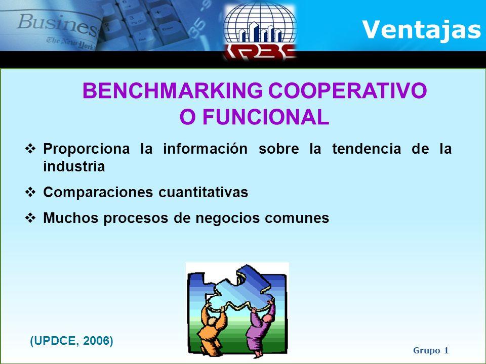 Proporciona la información sobre la tendencia de la industria Comparaciones cuantitativas Muchos procesos de negocios comunes Ventajas Grupo 1 BENCHMA