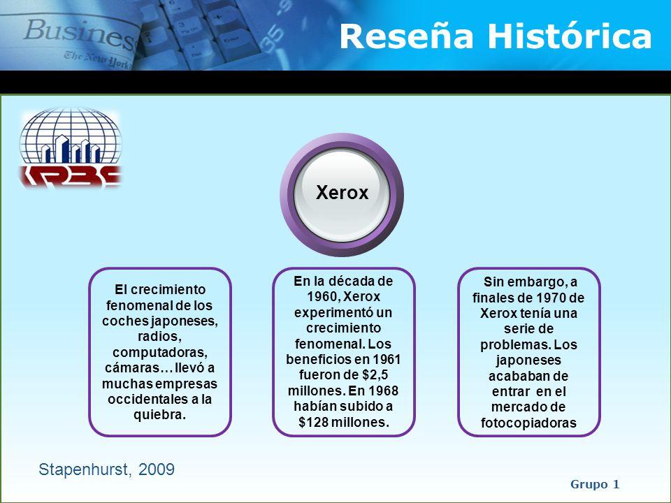 Reseña Histórica Grupo 1 En la década de 1960, Xerox experimentó un crecimiento fenomenal. Los beneficios en 1961 fueron de $2,5 millones. En 1968 hab