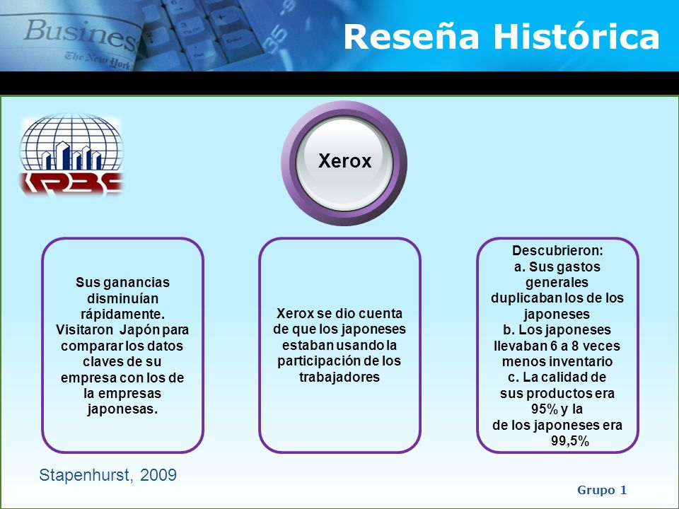 Reseña Histórica Grupo 1 Xerox se dio cuenta de que los japoneses estaban usando la participación de los trabajadores Sus ganancias disminuían rápidam