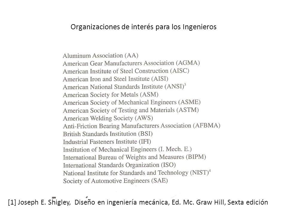 Organizaciones de interés para los Ingenieros [1] Joseph E. Shigley, Diseño en ingeniería mecánica, Ed. Mc. Graw Hill, Sexta edición