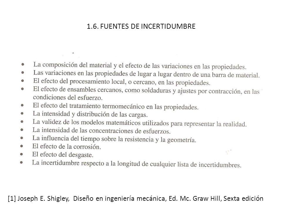 1.6. FUENTES DE INCERTIDUMBRE [1] Joseph E. Shigley, Diseño en ingeniería mecánica, Ed. Mc. Graw Hill, Sexta edición