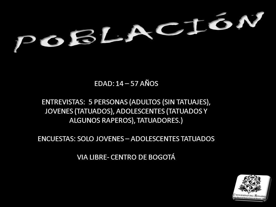 EDAD: 14 – 57 AÑOS ENTREVISTAS: 5 PERSONAS (ADULTOS (SIN TATUAJES), JOVENES (TATUADOS), ADOLESCENTES (TATUADOS Y ALGUNOS RAPEROS), TATUADORES.) ENCUES