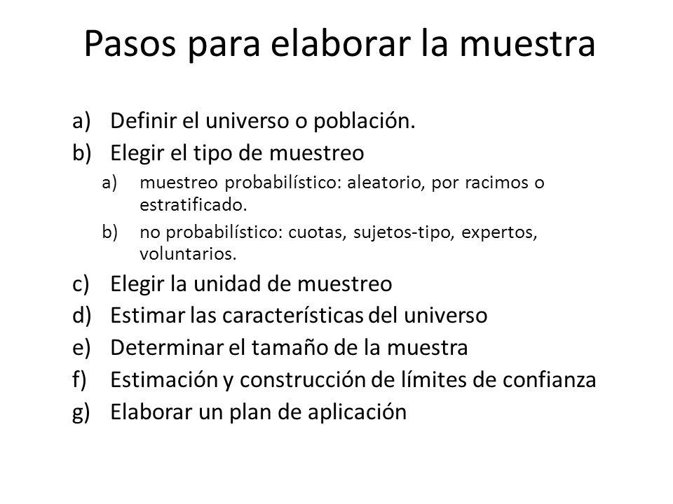 Pasos para elaborar la muestra a)Definir el universo o población. b)Elegir el tipo de muestreo a)muestreo probabilístico: aleatorio, por racimos o est