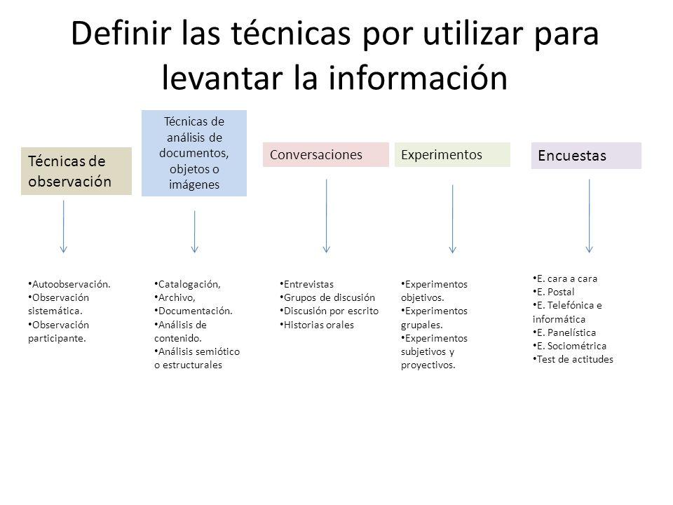 Definir las técnicas por utilizar para levantar la información Técnicas de observación Técnicas de análisis de documentos, objetos o imágenes Conversa