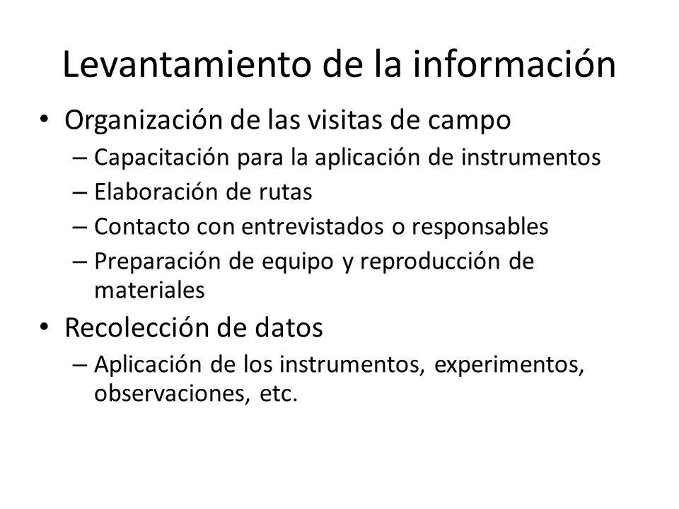 Levantamiento de la información Organización de las visitas de campo – Capacitación para la aplicación de instrumentos – Elaboración de rutas – Contac