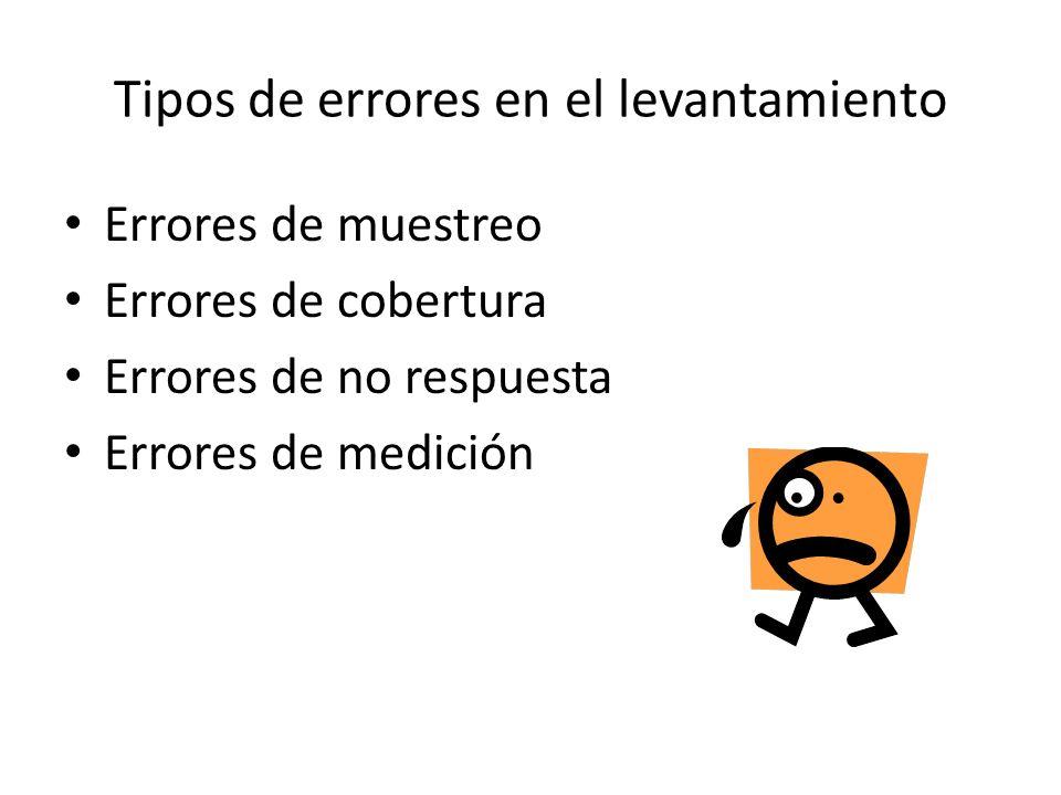 Tipos de errores en el levantamiento Errores de muestreo Errores de cobertura Errores de no respuesta Errores de medición