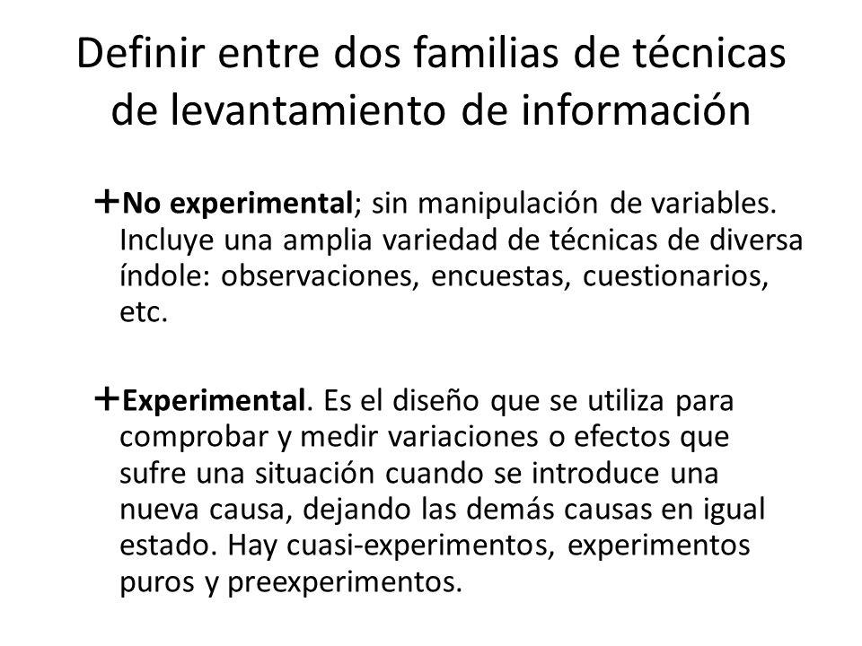 Definir entre dos familias de técnicas de levantamiento de información No experimental; sin manipulación de variables. Incluye una amplia variedad de