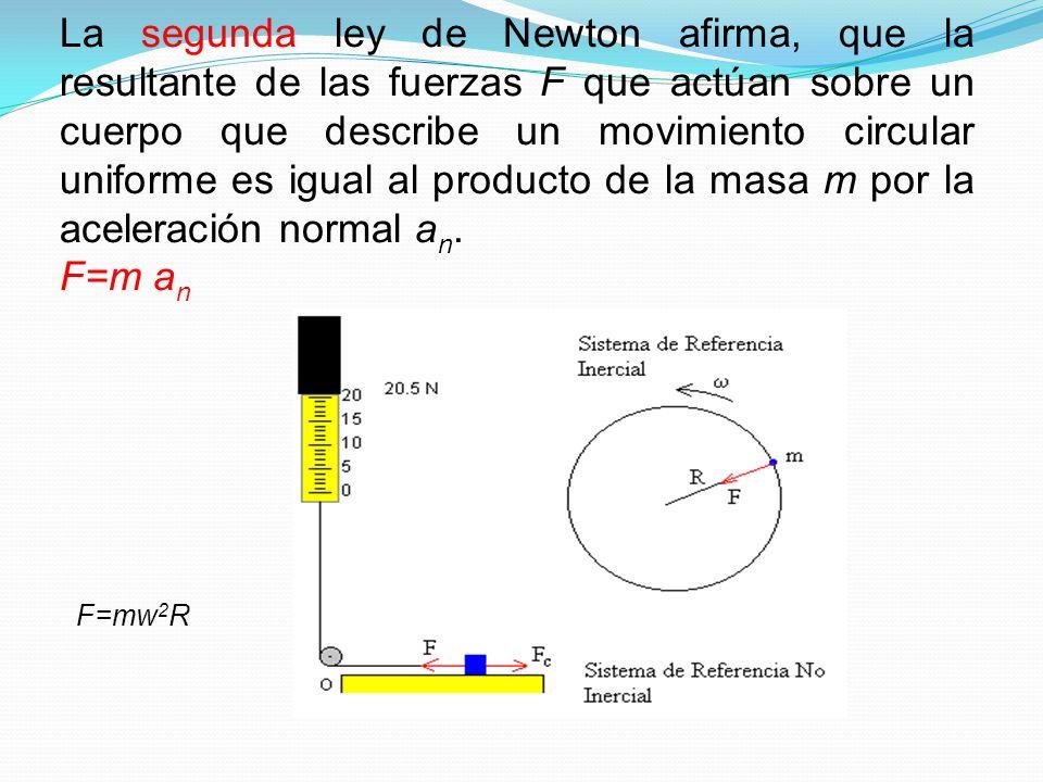 La segunda ley de Newton afirma, que la resultante de las fuerzas F que actúan sobre un cuerpo que describe un movimiento circular uniforme es igual al producto de la masa m por la aceleración normal a n.