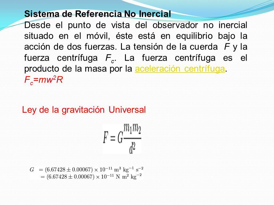 Sistema de Referencia No Inercial Desde el punto de vista del observador no inercial situado en el móvil, éste está en equilibrio bajo la acción de dos fuerzas.