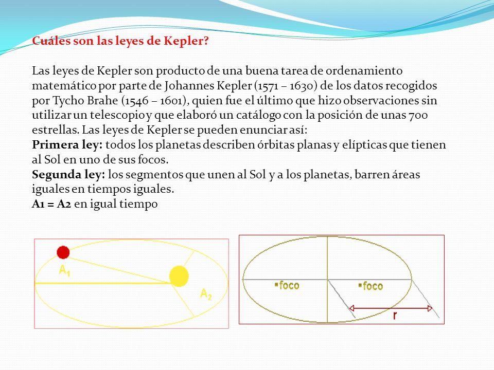 Cuáles son las leyes de Kepler.