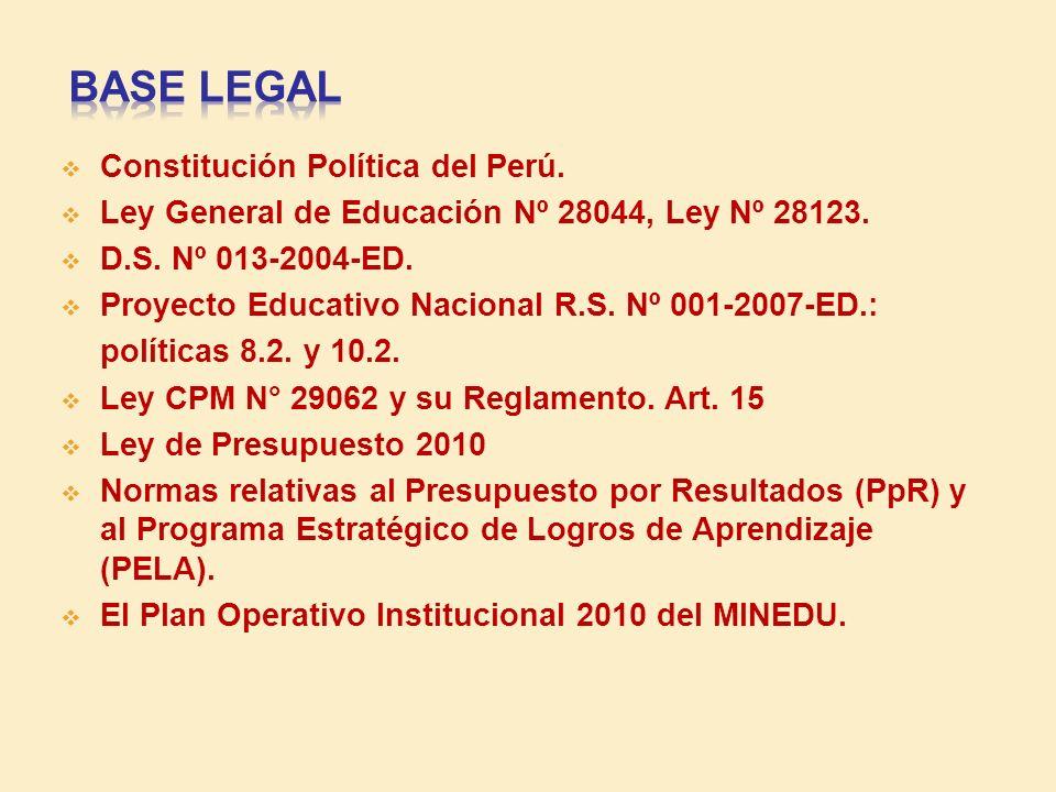 OPTIMIZA RESULTADOS MEJORA DEL SERVICIO EDUCATIVO OPTIMIZA RESULTADOS MEJORA DEL SERVICIO EDUCATIVO DIMENSIÓN PEDAGÓGICA DIMENSIÓN PERSONAL DIMENSIÓN SOCIAL COMUNITARIA DIMENSIÓN SOCIAL COMUNITARIA