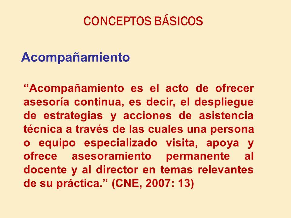 Constitución Política del Perú.Ley General de Educación Nº 28044, Ley Nº 28123.
