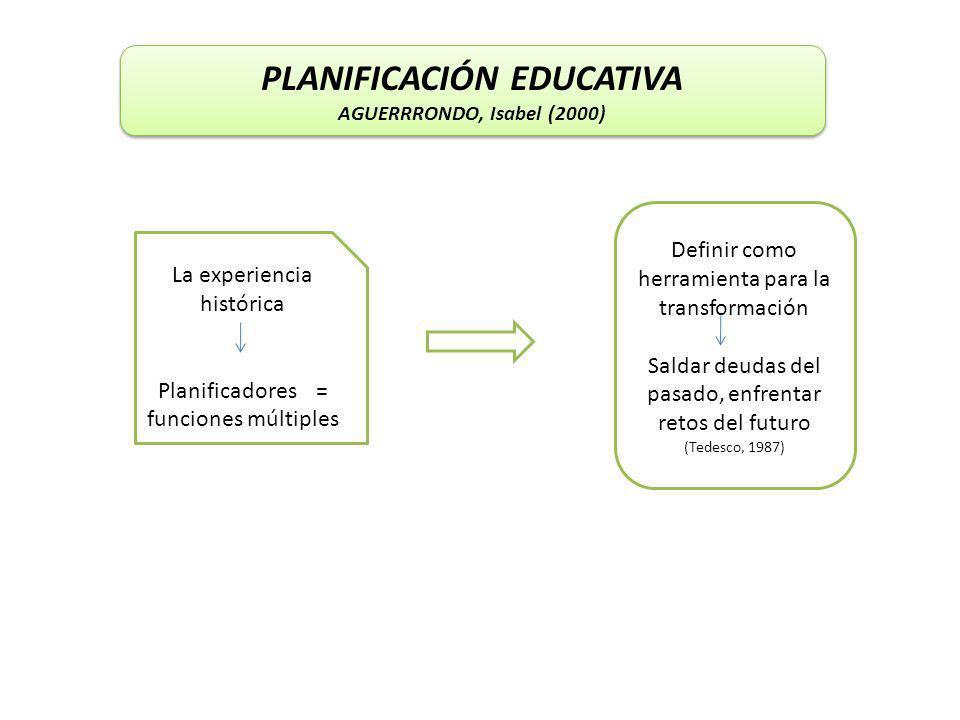 PLANIFICACIÓN EDUCATIVA AGUERRRONDO, Isabel (2000) PLANIFICACIÓN EDUCATIVA AGUERRRONDO, Isabel (2000) La experiencia histórica Planificadores = funcio