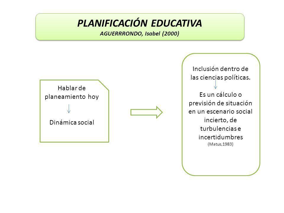 PLANIFICACIÓN EDUCATIVA AGUERRRONDO, Isabel (2000) PLANIFICACIÓN EDUCATIVA AGUERRRONDO, Isabel (2000) Hablar de planeamiento hoy Dinámica social Inclu