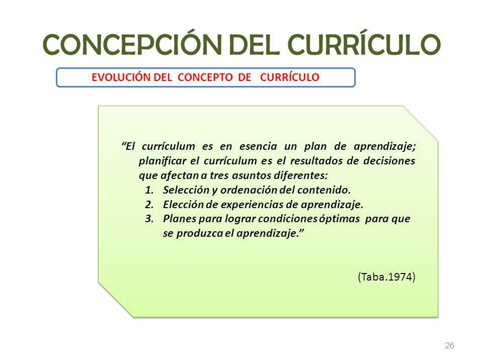 26 EVOLUCIÓN DEL CONCEPTO DE CURRÍCULO El currículum es en esencia un plan de aprendizaje; planificar el currículum es el resultados de decisiones que