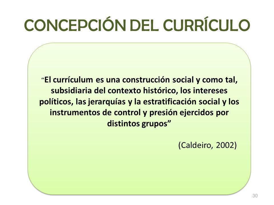 CONCEPCIÓN DEL CURRÍCULO El currículum es una construcción social y como tal, subsidiaria del contexto histórico, los intereses políticos, las jerarqu