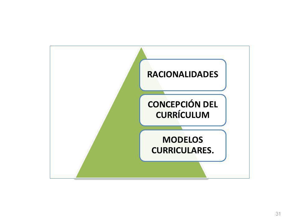 31 RACIONALIDADES CONCEPCIÓN DEL CURRÍCULUM MODELOS CURRICULARES.